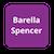 Barella Spencer